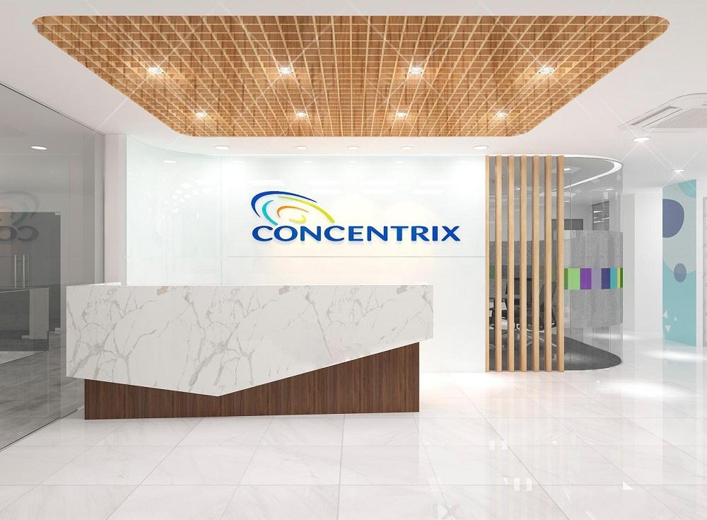 CLIENT: CONCENTRIX